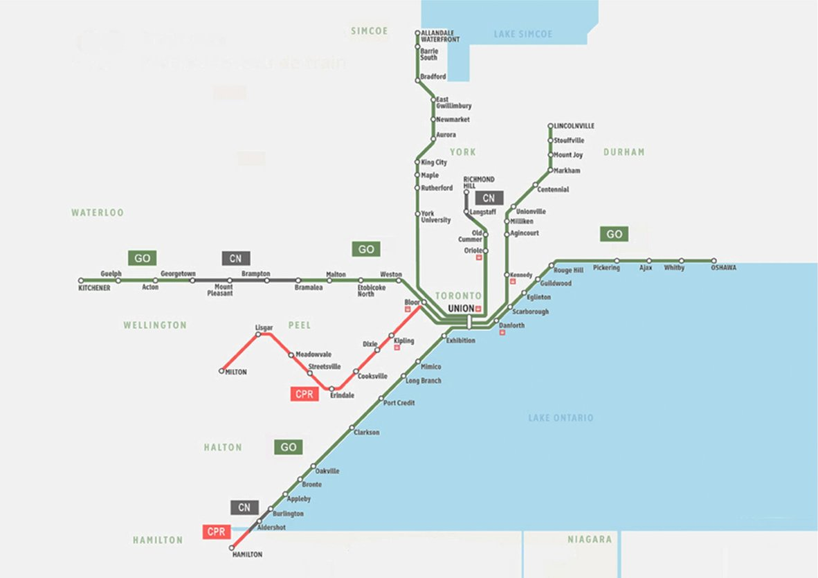 GO transit track ownership map